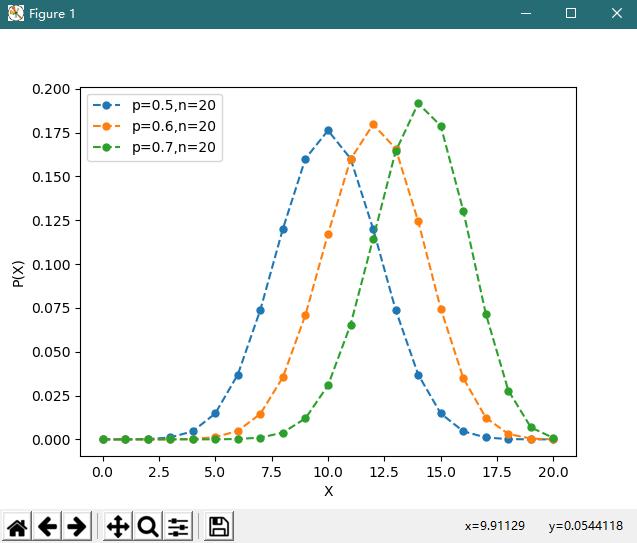 Python模拟伯努利试验和二项分布代码实例